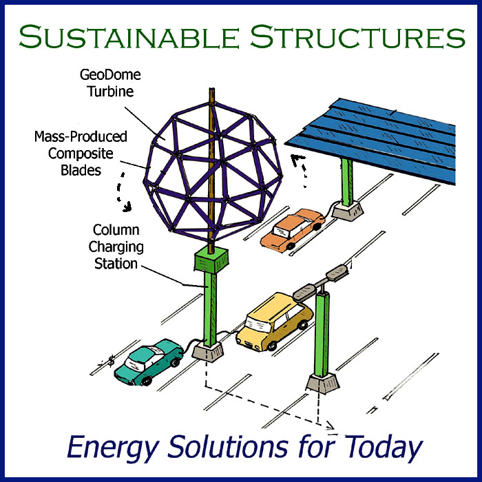 Sustainable Structures LLC